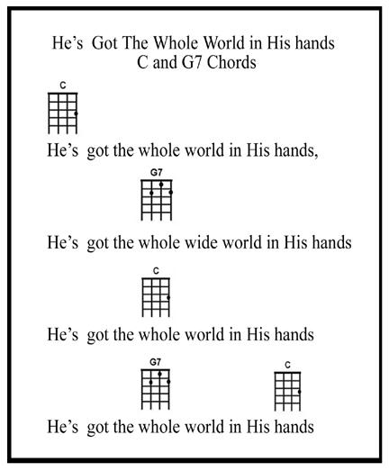 Tiki Kings Ukulele Lesson Page 4