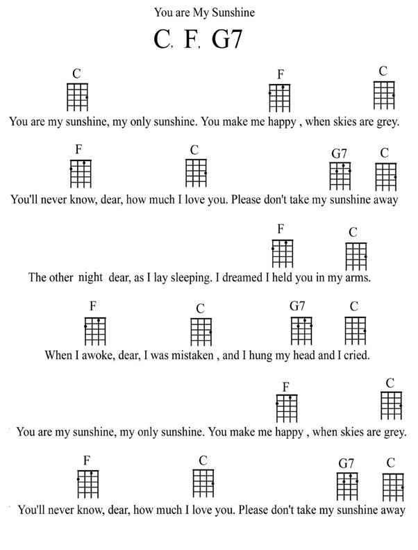 Ukulele ukulele chords for songs : Ukulele : ukulele chords for songs Ukulele Chords plus Ukulele ...